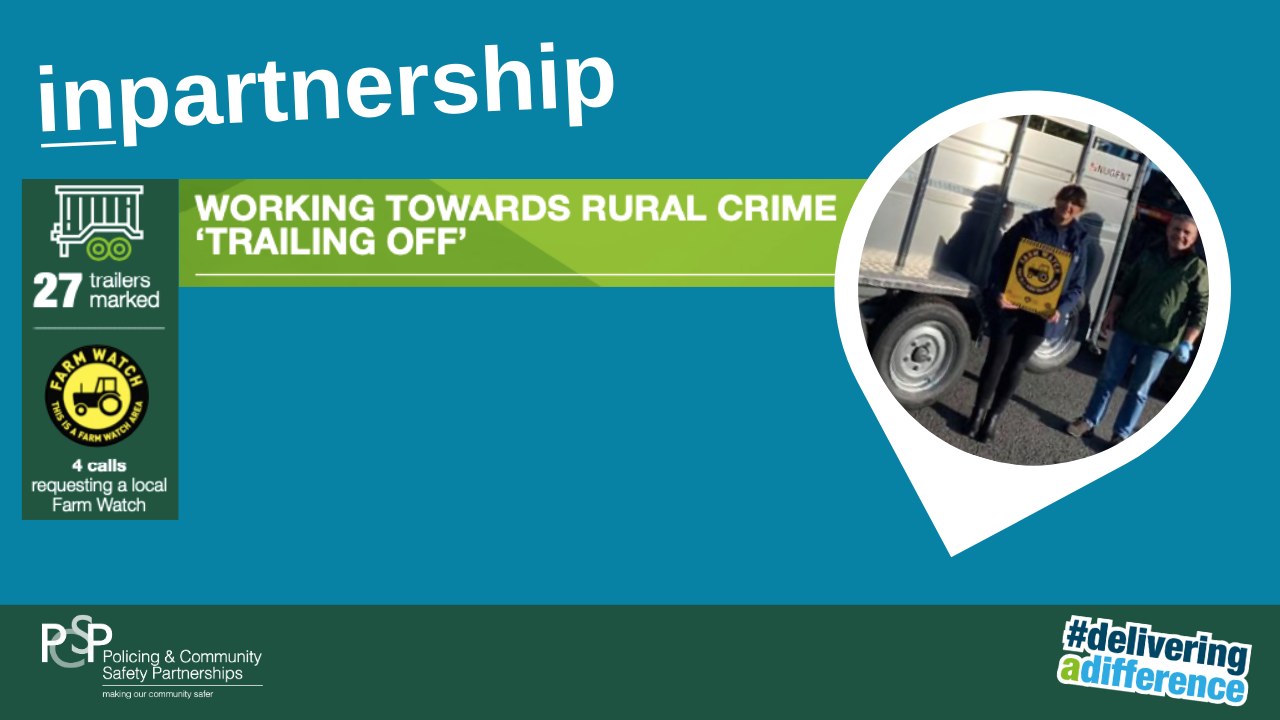 Working towards Rural Crime 'Trailing Off'